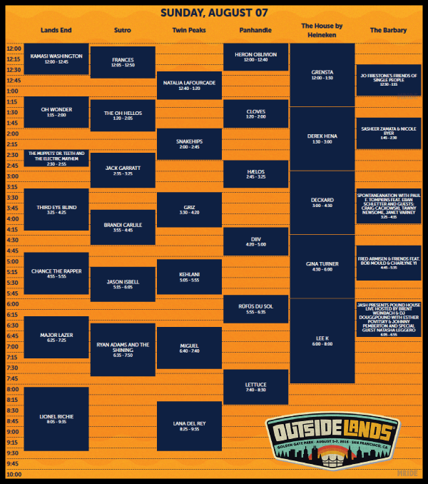 Outside Lands Set Times 2016 Sunday